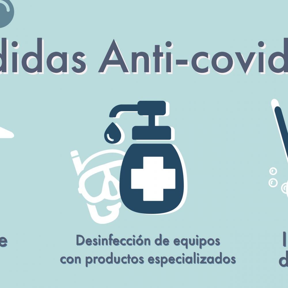 infografia medidas anti-covid